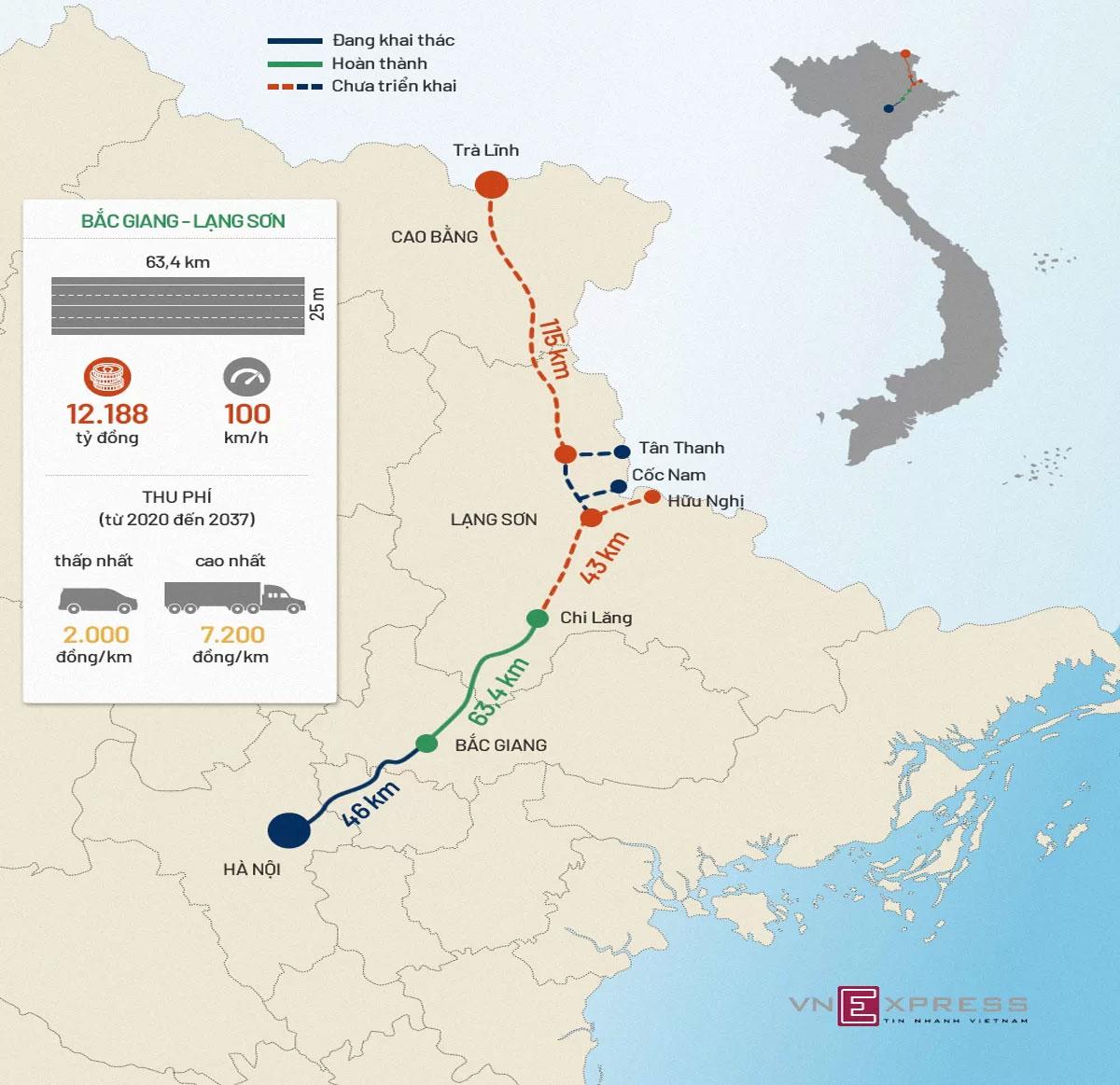 Cao tốc Bắc Giang - Lạng Sơn, kết nối, kết nối tỉnh đông bắc