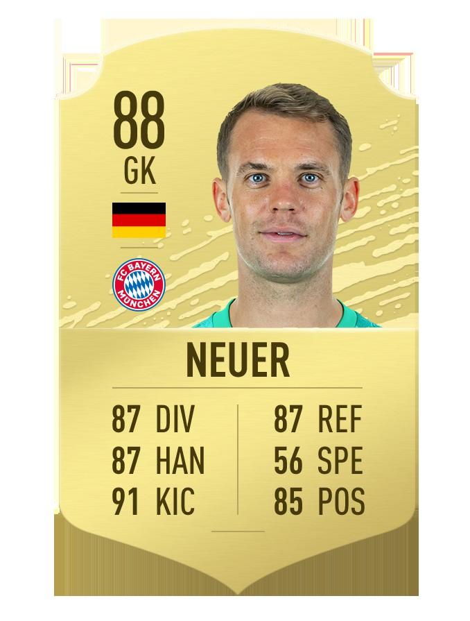 Đội hình xuất sắc, Bundesliga, FIFA 20