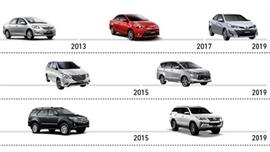 10 xe bán chạy nhất Việt Nam 10 năm qua