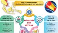 Việt Nam có nhiều đóng góp cho sự phát triển của ASEAN
