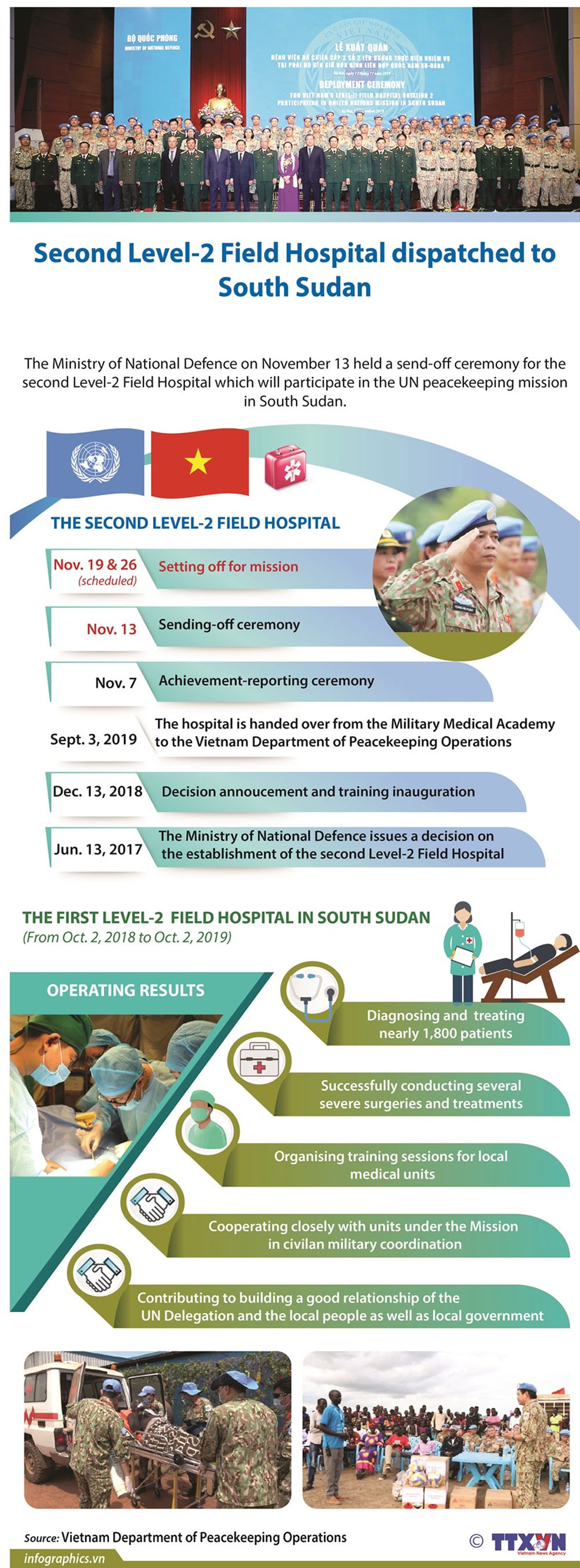 Second Level-2 Field Hospital, South Sudan, send-off ceremony, UN peacekeeping mission