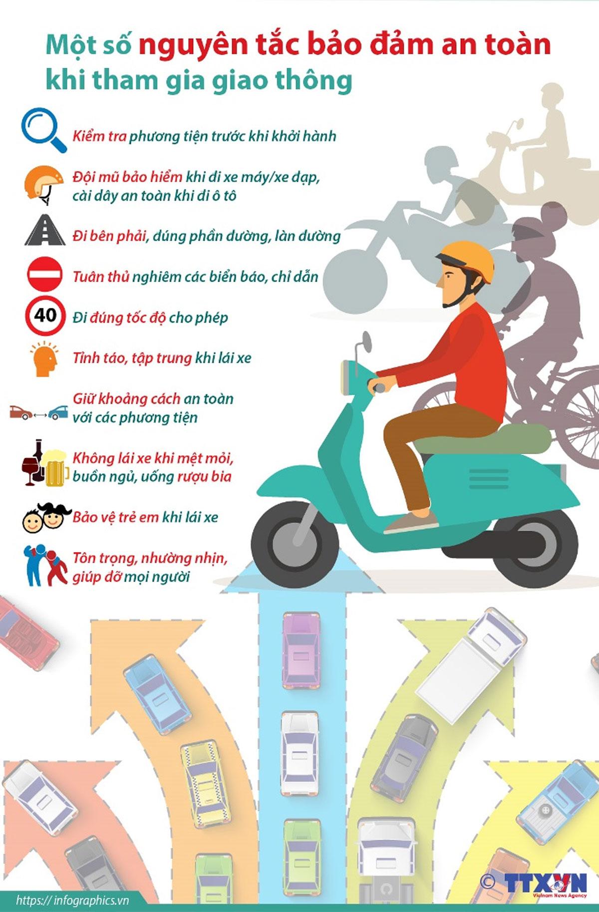 Quy tắc vàng, bảo đảm an toàn giao thông, Ngày thế giới tưởng niệm các nạn nhân tử vong do tai nạn giao thông