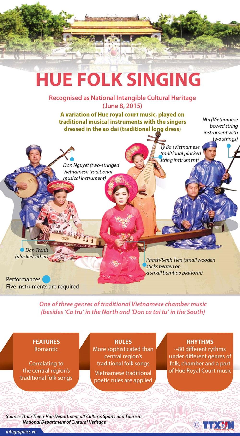 Hue folk singing, Hue royal court music, traditional musical instruments, traditional long dress