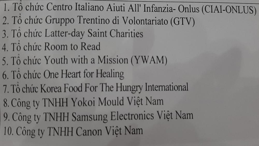 Hợp tác, tỉnh Bắc Giang, tổ chức phi chính phủ nước ngoài