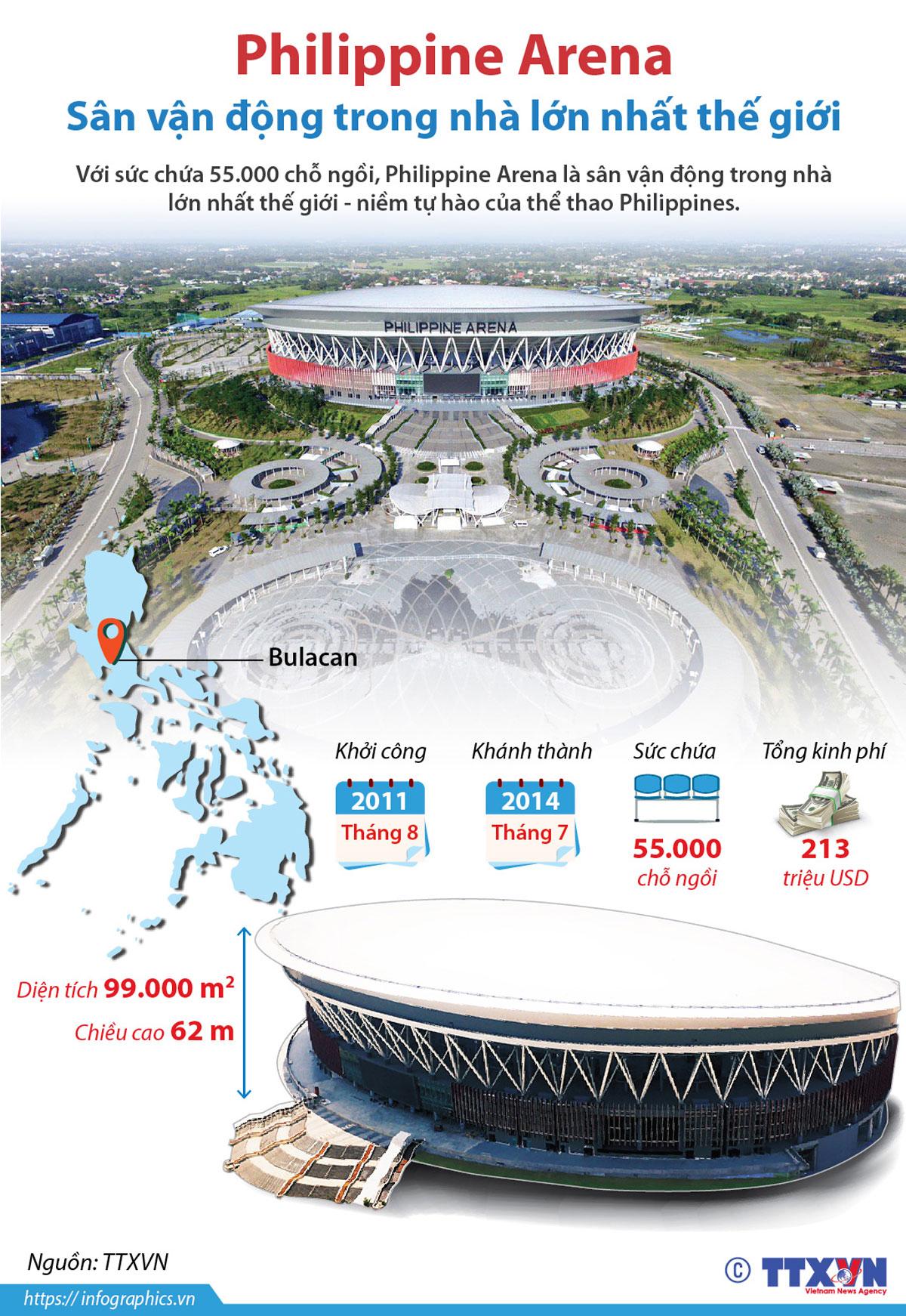 philippine arena, sân vận động trong nhà, lớn nhất, thế giới, philippine, sea games 30, khai mạc