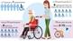 Những con số về người khuyết tật trên thế giới