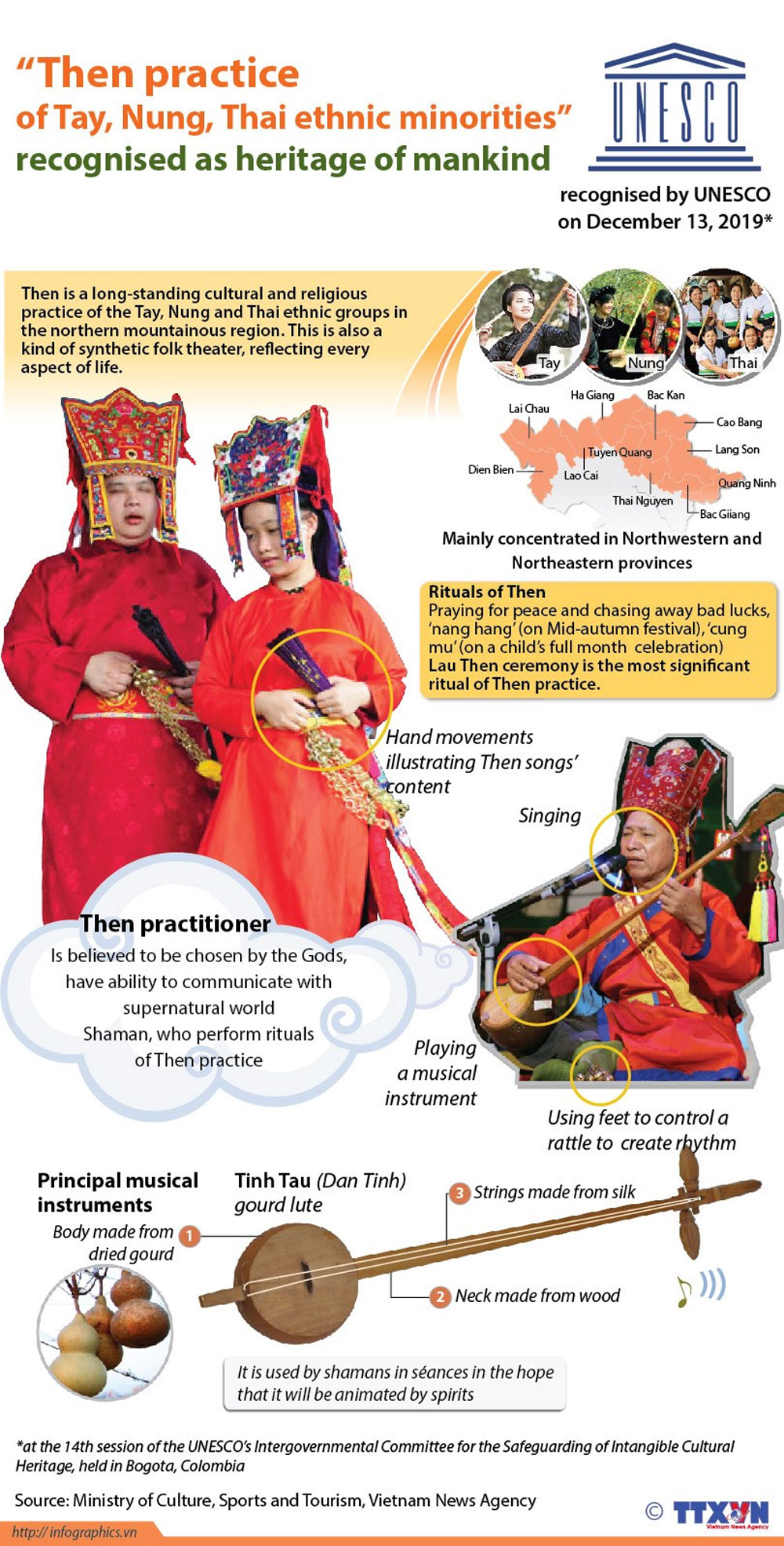 Then practice, heritage of mankind, long-standing, cultural and religious practice, ethnic people