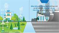 10 giải pháp cấp bách kiểm soát ô nhiễm không khí