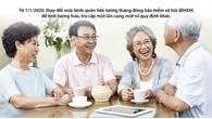 Cách tính bảo hiểm xã hội hưởng lương hưu, trợ cấp một lần từ 1-1-2020