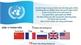 Chức năng và nhiệm vụ của HĐBA Liên Hợp quốc