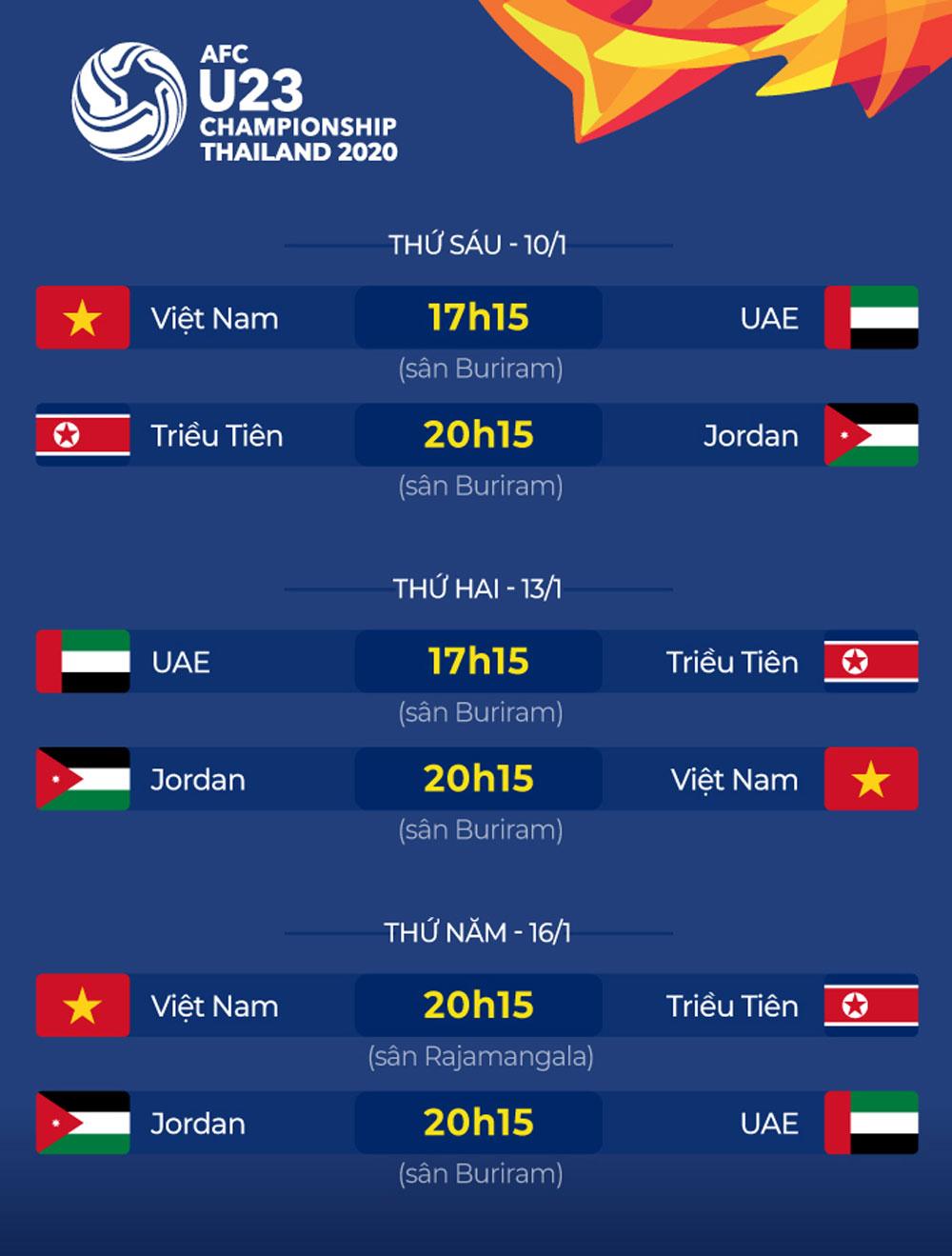 Các thủ môn Việt Nam, mặc áo trái, Nguyễn Văn Toản, Bùi Tiến Dũng, U23 châu á