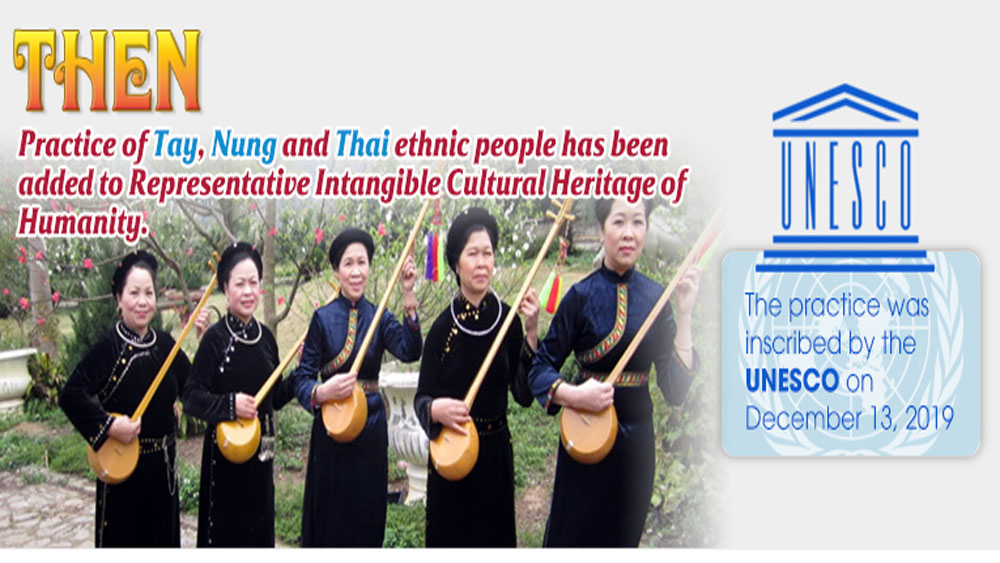 'Then' practice inscribed on Representative List of the Intangible Cultural Heritage of Humanity