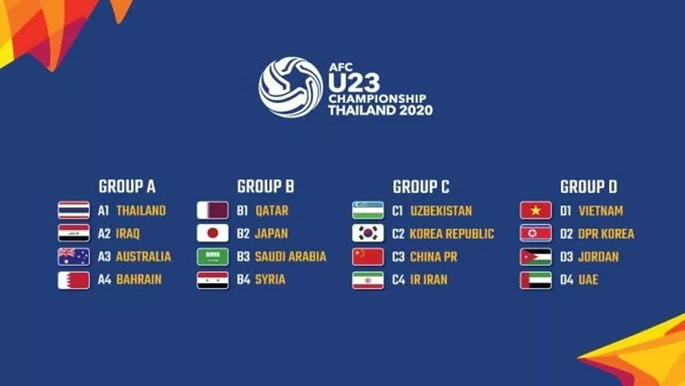Group-stage fixtures at 2020 AFC U23 Championship