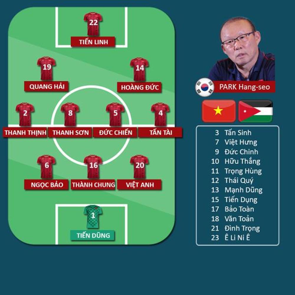 U23 Việt Nam, U23 Jordan, U23 châu Á, đội hình đá chính, U23 UAE