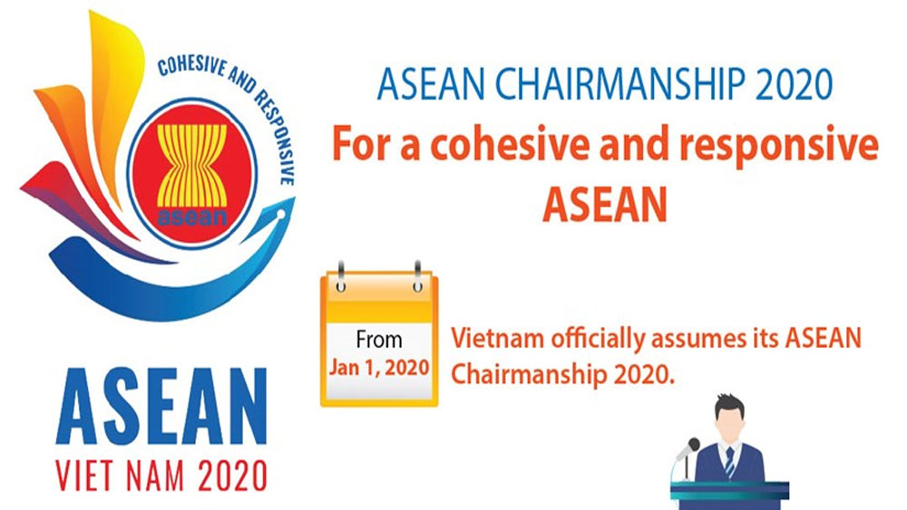 ASEAN chairmanship 2020 For a cohesive and responsive ASEAN