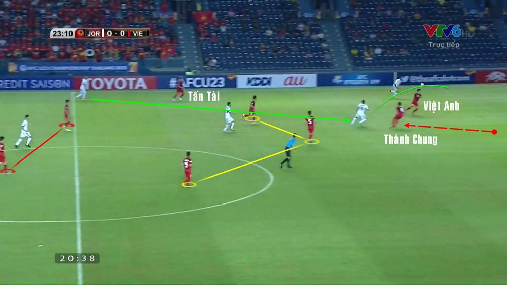 Đẳng cấp của Đình Trọng, UAE, Jordan, U23 Châu Á, HLV Park Hang-seo