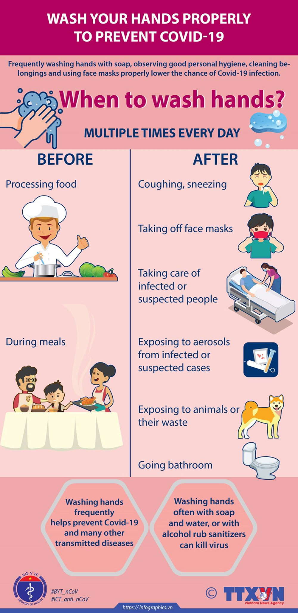 Wash your hands, properly washing, prevent Covid-19, good personal hygiene, face masks