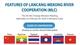 Highlights of Mekong-Lancang River cooperation