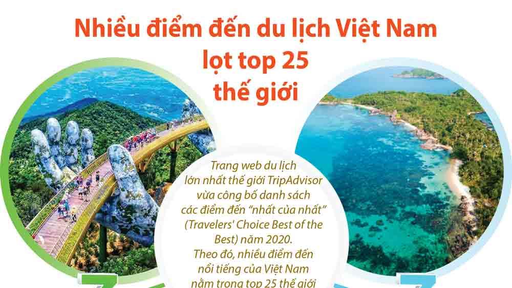Nhiều điểm đến du lịch Việt Nam lọt top 25 thế giới