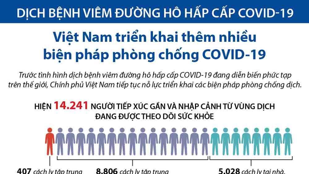 Việt Nam triển khai thêm nhiều biện pháp phòng chống COVID-19