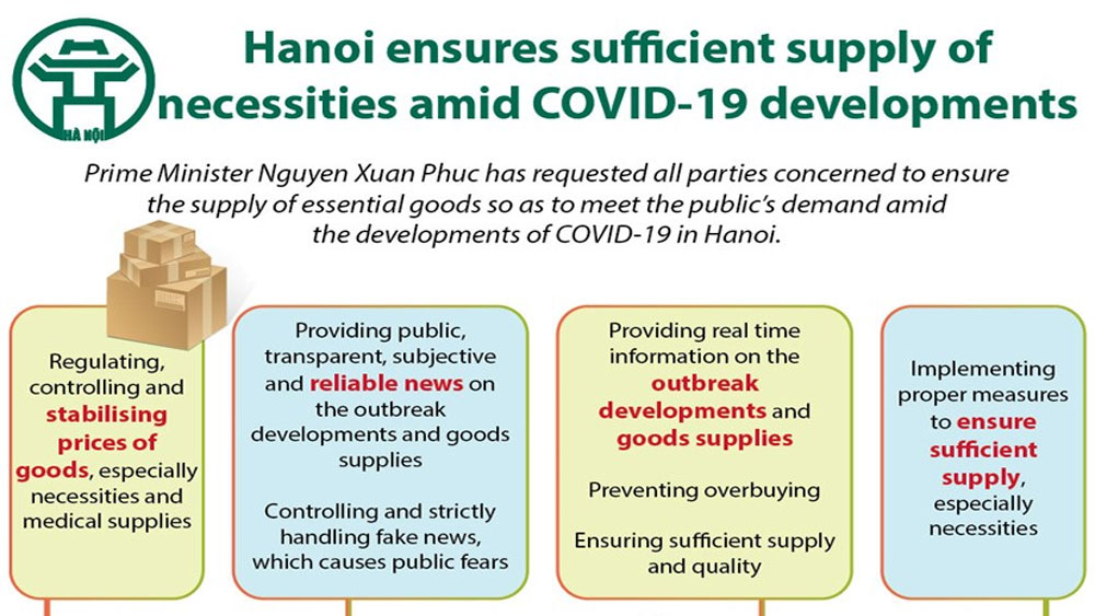 Hanoi ensures sufficient supply of necessities amid COVID-19 developments
