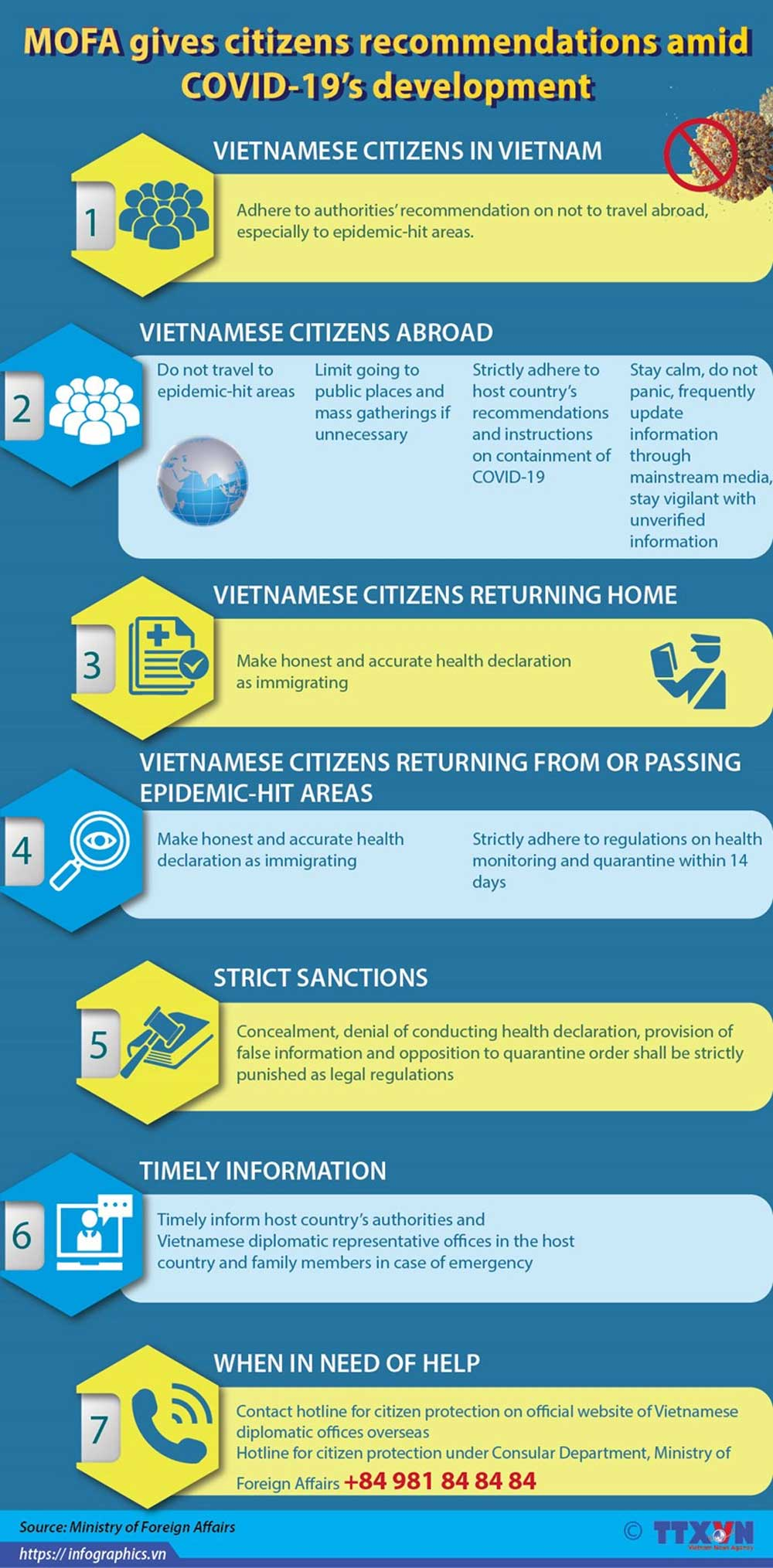 MOFA, COVID-19's development, Vietnamese citizens, authorities' recommendation,  travel abroad, epidemic-hit areas