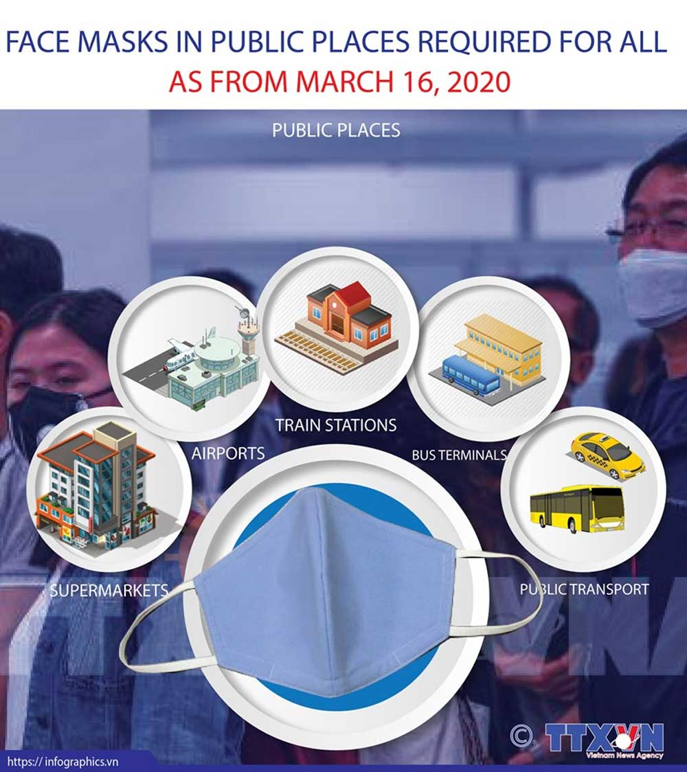 Face masks, required for all, public places, covid-19 prevention and control