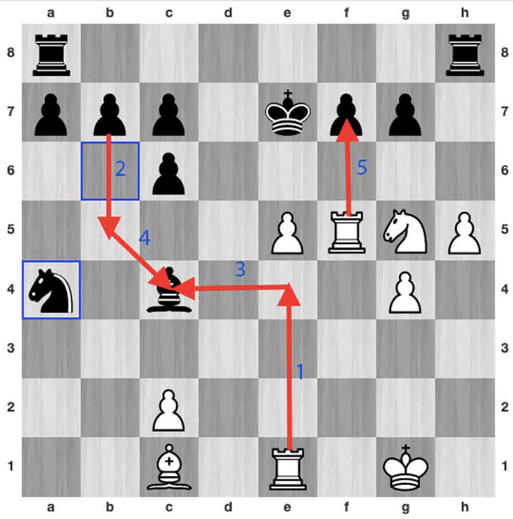 Vachier-Lagrave, Grischuk, cờ vua, Candidates 2020