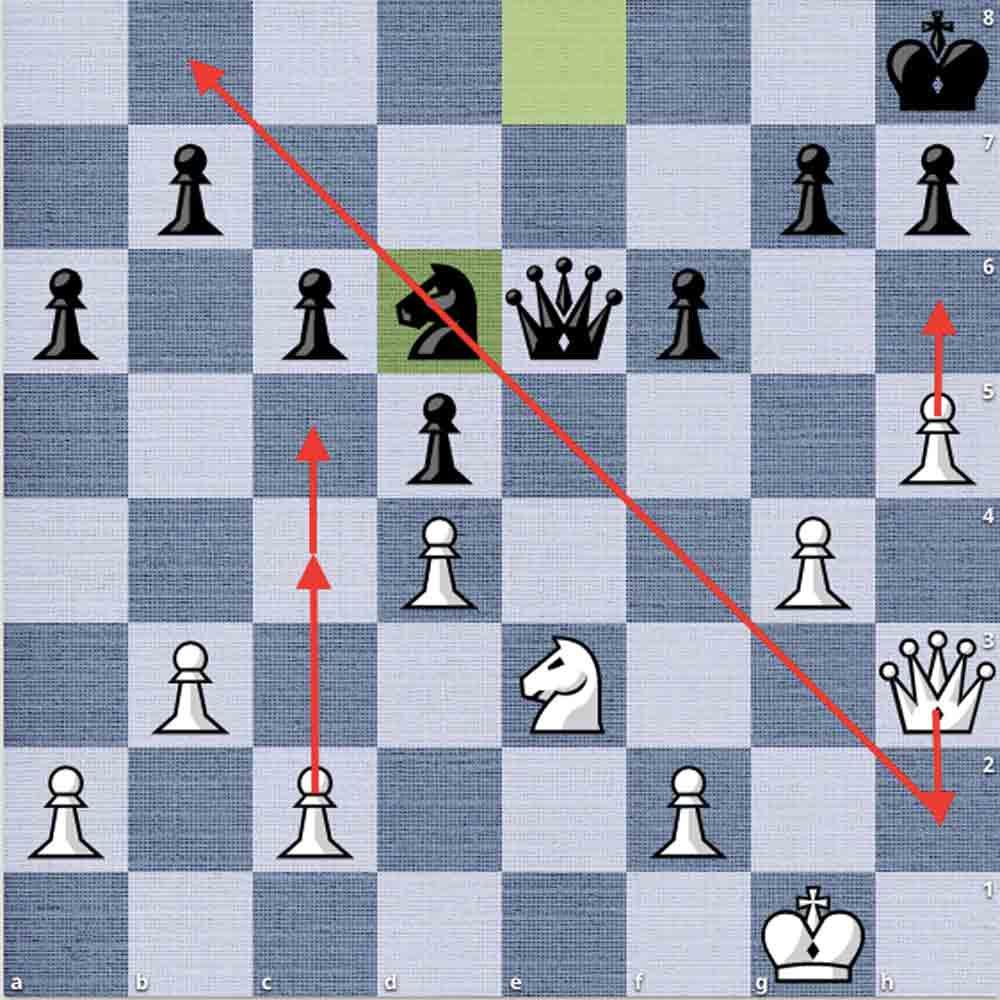 Nepomniachtchi, cờ vua Candidates 2020, giải cờ vua Candidates