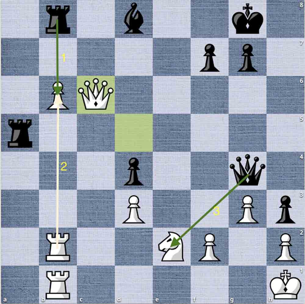 Nepomniachtchi, Ding Liren, Candidates 2020 cờ vua