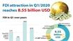 Vietnam attracts 8.55 billion USD of FDI in Q1
