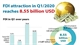 Vietnam attracts 8.55 billion USD of FDI in Q1