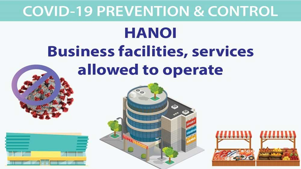 Business facilities, services allowed to operate