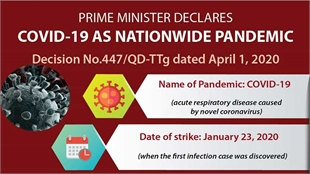 Prime Minister declares Covid-19 as nationwide pandemic