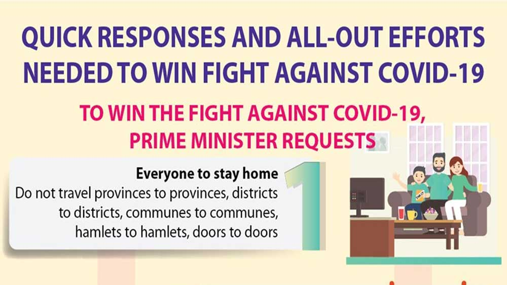 Quick responses, all-out efforts needed to win fight against Covid-19