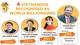 Four Vietnamese recognised as world billionaires