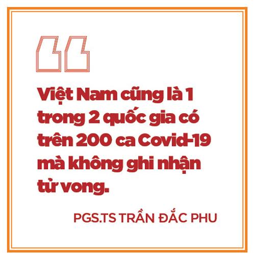 Covid-19,  Dịch Covid-19,  Virus Corona, SARS-CoV-2, Nhiễm Covid-19, Chống Dịch Covid1-19, Cách Ly Y Tế, Chống Dịch, Đại Dịch, Bộ Y Tế, Bệnh Viện Bạch Mai,  Mỹ, Italy, Hàn Quốc, Tây Ban Nha, Đức, Việt Nam, Tử Vong, Ca Nhiễm, Ca Nhiễm Mới, Lây Nhiễm Chéo