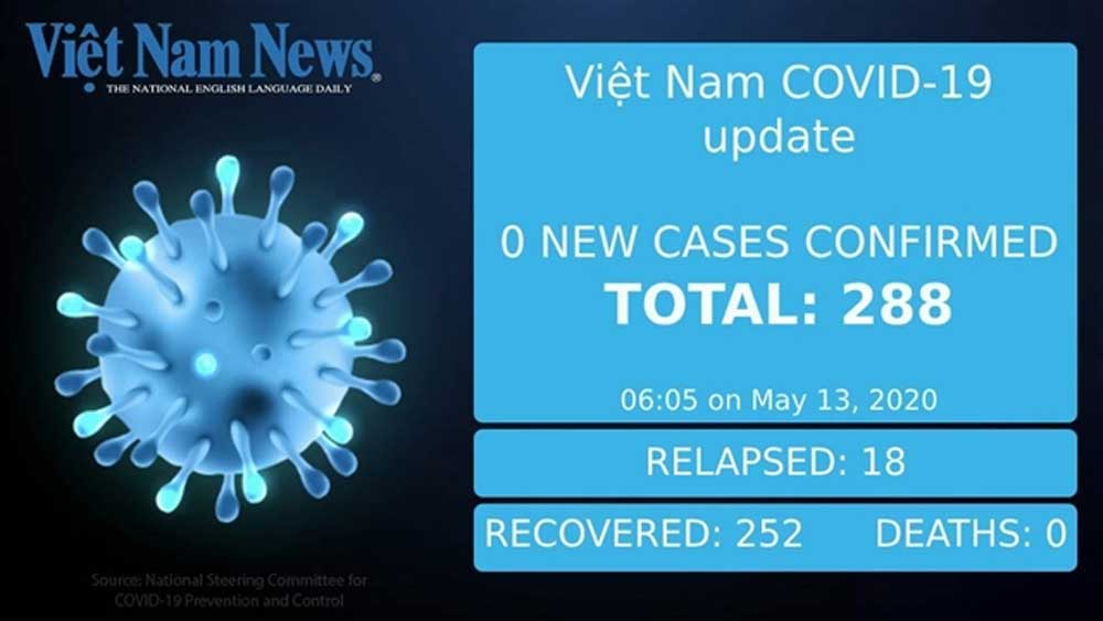 Vietnam's Covid-19 figures as of 6:05am, May 13