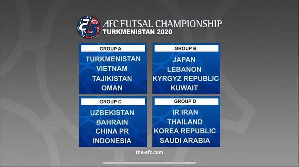 Vietnam, Futsal World Cup, AFC Futsal Championship, top-five finish, Asian Football Confederation, Covid-19 pandemic, round robin format, Main Indoor Arena