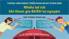 Nhiều lợi ích khi tham gia BHXH tự nguyện