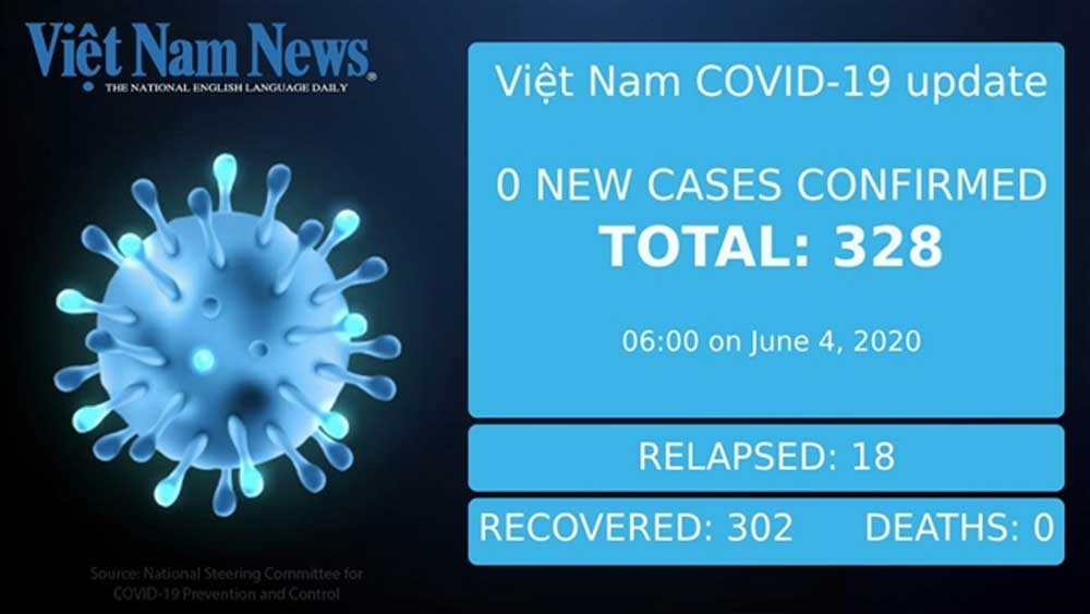 Covid-19 updates in Vietnam on Thursday morning
