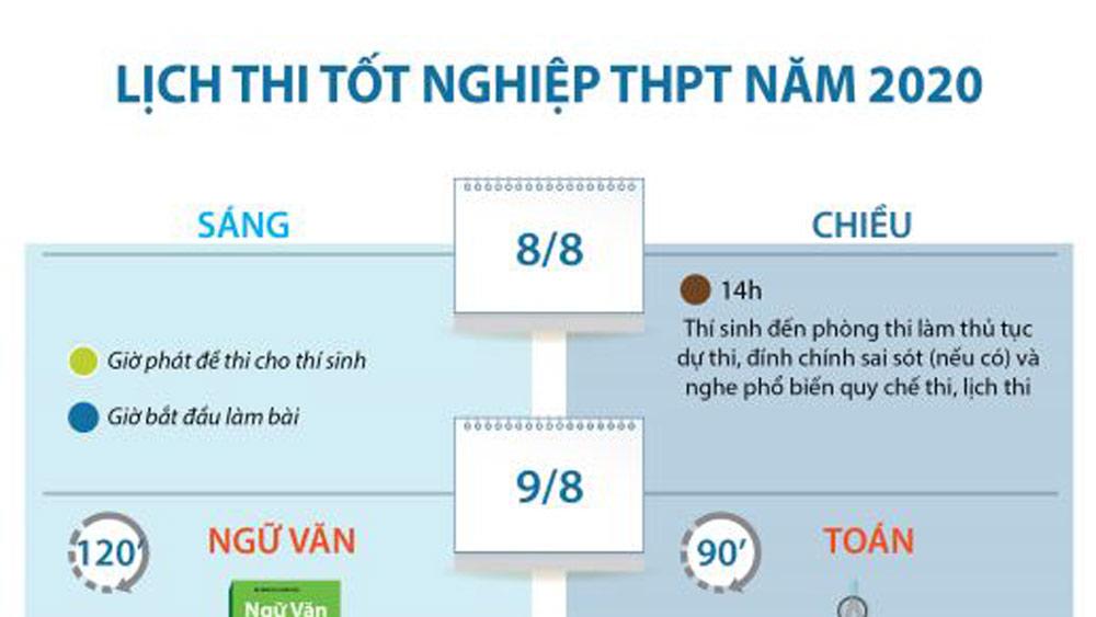 Lịch thi tốt nghiệp THPT năm 2020