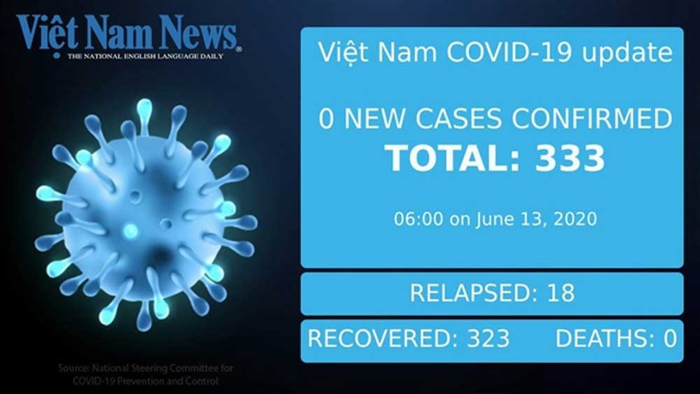 Covid-19 figures in Vietnam on Saturday morning