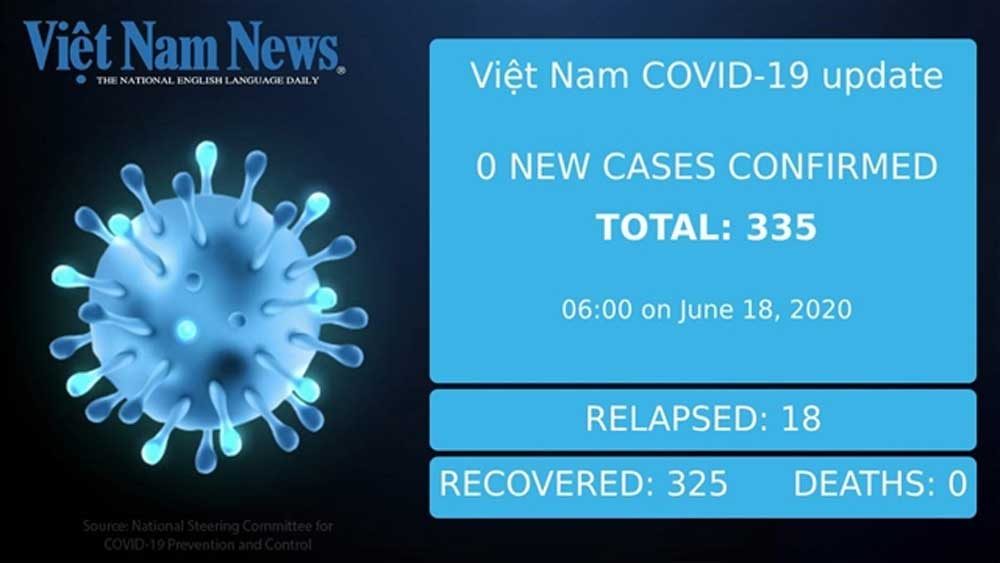 No new Covid-19 cases in Vietnam on Thursday morning