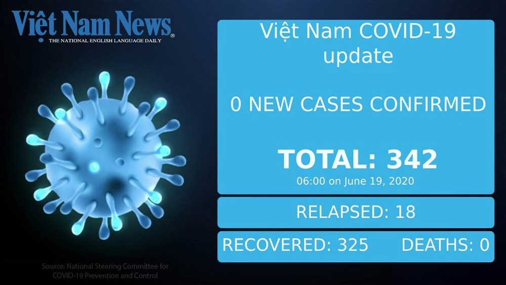 Vietnam records no new cases on Friday morning