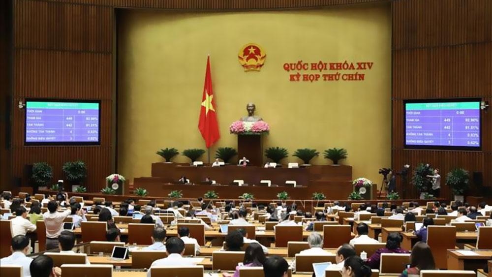 Kỳ họp thứ 9, Quốc hội khoá XIV, ngân sách đặc thù, Thủ đô Hà Nội