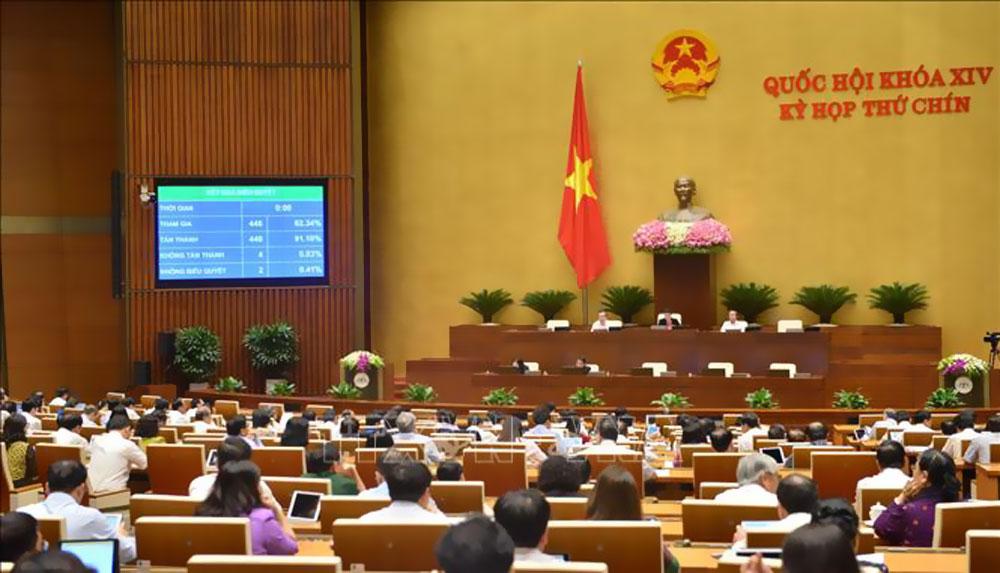 Quốc hội, thuế thu nhập doanh nghiệp, Covid-19