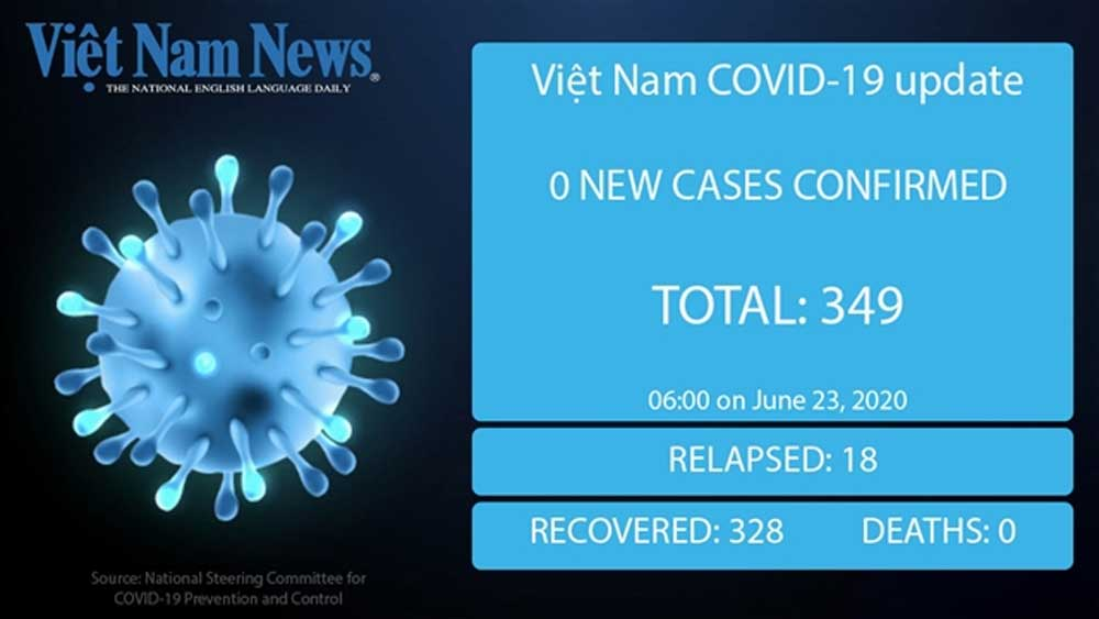 No new Covid-19 cases on Tuesday morning
