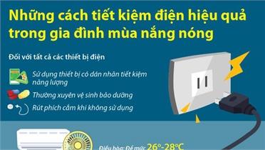 Những cách giảm hóa đơn tiền điện trong mùa nắng nóng