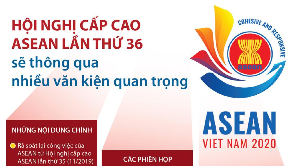 Hội nghị cấp cao ASEAN lần thứ 36 sẽ thông qua nhiều văn kiện quan trọng